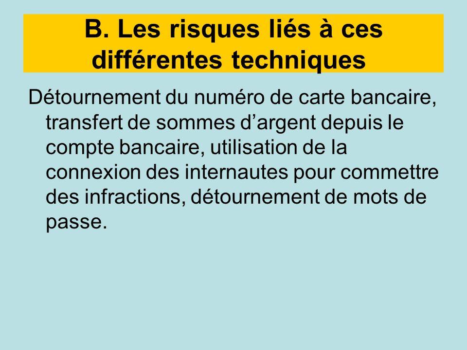 B. Les risques liés à ces différentes techniques Détournement du numéro de carte bancaire, transfert de sommes dargent depuis le compte bancaire, util