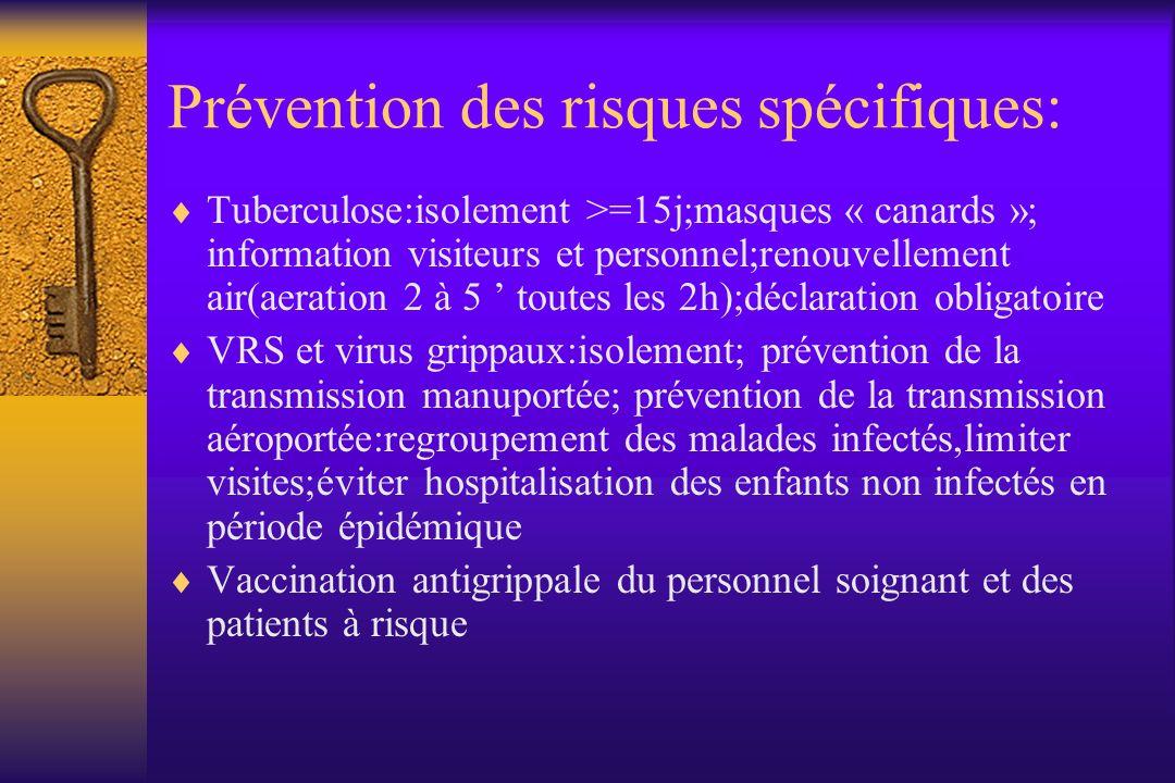 Prévention des risques spécifiques: Tuberculose:isolement >=15j;masques « canards »; information visiteurs et personnel;renouvellement air(aeration 2