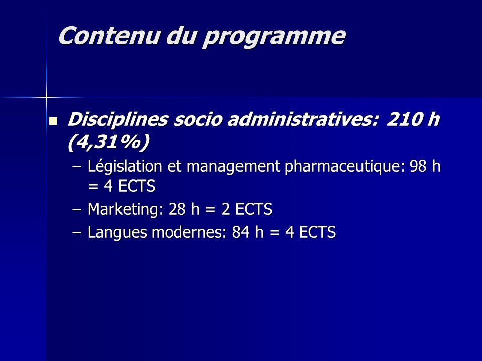 Contenu du programme Disciplines socio administratives: 210 h (4,31%) Disciplines socio administratives: 210 h (4,31%) –Législation et management phar