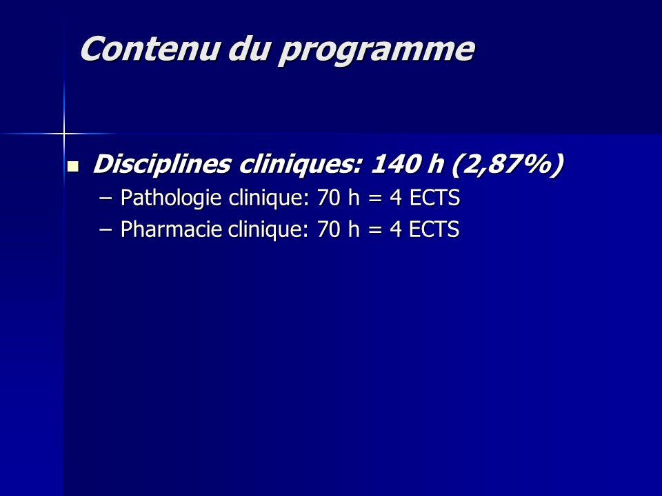 Contenu du programme Disciplines cliniques: 140 h (2,87%) Disciplines cliniques: 140 h (2,87%) –Pathologie clinique: 70 h = 4 ECTS –Pharmacie clinique