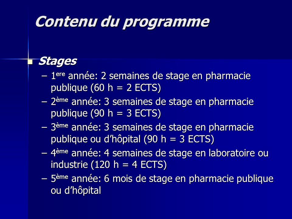 Contenu du programme Stages Stages –1 ere année: 2 semaines de stage en pharmacie publique (60 h = 2 ECTS) –2 ème année: 3 semaines de stage en pharma