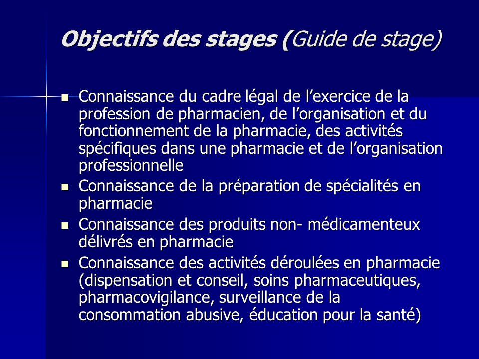 Objectifs des stages (Guide de stage) Connaissance du cadre légal de lexercice de la profession de pharmacien, de lorganisation et du fonctionnement d