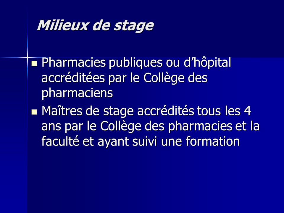 Milieux de stage Pharmacies publiques ou dhôpital accréditées par le Collège des pharmaciens Pharmacies publiques ou dhôpital accréditées par le Collè