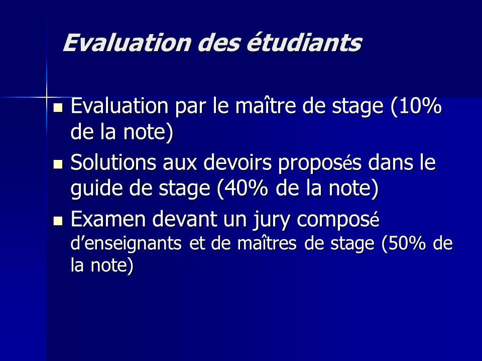 Evaluation des étudiants Evaluation par le maître de stage (10% de la note) Evaluation par le maître de stage (10% de la note) Solutions aux devoirs p