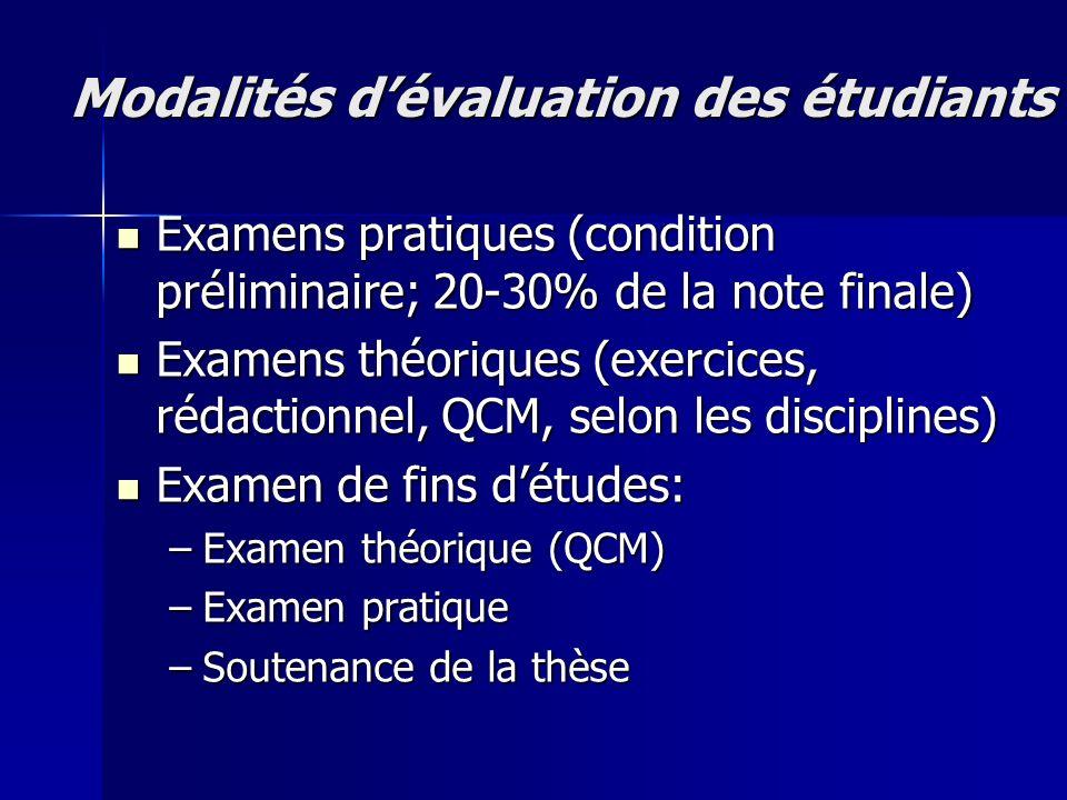 Modalités dévaluation des étudiants Examens pratiques (condition préliminaire; 20-30% de la note finale) Examens pratiques (condition préliminaire; 20