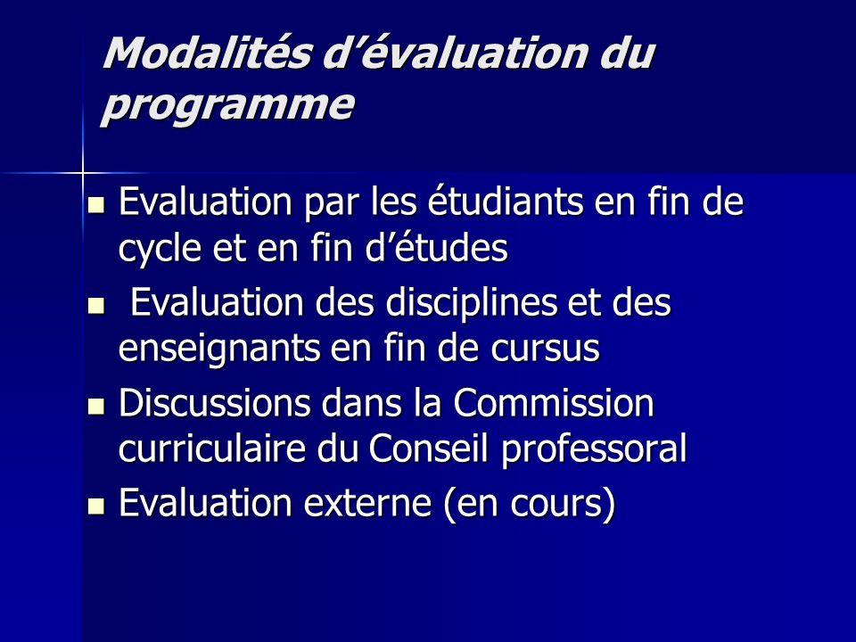 Modalités dévaluation du programme Evaluation par les étudiants en fin de cycle et en fin détudes Evaluation par les étudiants en fin de cycle et en f