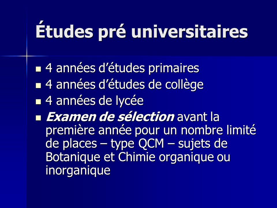 Contenu du programme Stages Stages –1 ere année: 2 semaines de stage en pharmacie publique (60 h = 2 ECTS) –2 ème année: 3 semaines de stage en pharmacie publique (90 h = 3 ECTS) –3 ème année: 3 semaines de stage en pharmacie publique ou dhôpital (90 h = 3 ECTS) –4 ème année: 4 semaines de stage en laboratoire ou industrie (120 h = 4 ECTS) –5 ème année: 6 mois de stage en pharmacie publique ou dhôpital