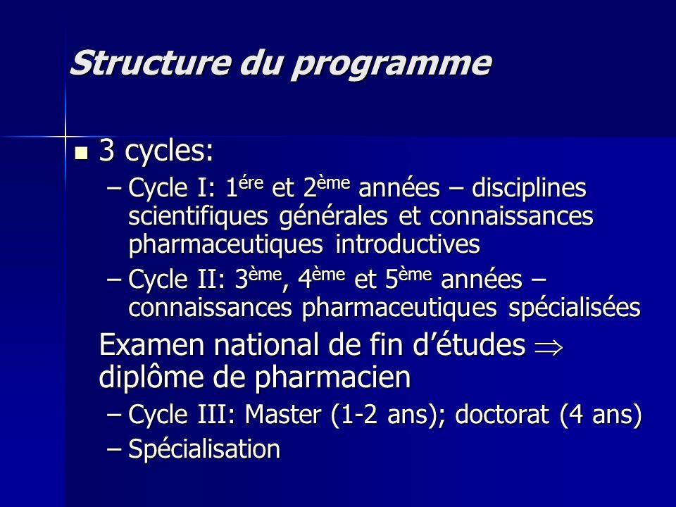 Structure du programme 3 cycles: 3 cycles: –Cycle I: 1 ére et 2 ème années – disciplines scientifiques générales et connaissances pharmaceutiques intr