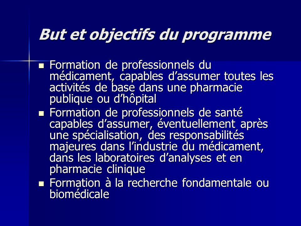 Contenu du programme Disciplines fondamentales: 1260 h (25,88%) Disciplines fondamentales: 1260 h (25,88%) –Chimie inorganique: 154 h = 11 ECTS –Chimie analytique: 252 h = 18 ECTS –Chimie organique: 210 h = 15 ECTS –Chimie physique: 168 h = 12 ECTS –Physique - Biophysique; 126 h = 10 ECTS –Mathématique et biostatistique: 112 h = 8 ECTS –Informatique: 56 h = 4 ECTS –Botanique: 140 h = 11 ECTS