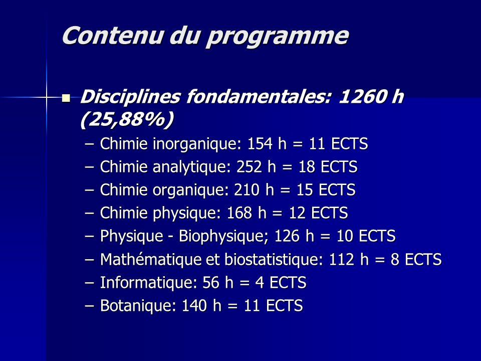 Contenu du programme Disciplines biomédicales: 420 h (8,62%) Disciplines biomédicales: 420 h (8,62%) –Anatomie et physiologie: 56 h = 4 ECTS –Microbiologie: 70 h = 5 ECTS –Biologie cellulaire et moléculaire: 56 h = 4 ECTS –Génétique: 28 h = 2 ECTS –Physiopathologie: 14 h = 2 ECTS –Biochimie: 154 h = 11 ECTS –Immunologie: 42 h = 3 ECTS