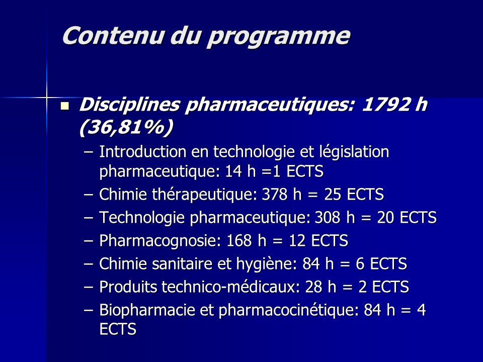 Contenu du programme Disciplines pharmaceutiques: 1792 h (36,81%) Disciplines pharmaceutiques: 1792 h (36,81%) –Introduction en technologie et législa