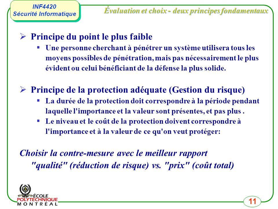 INF4420 Sécurité Informatique INF4420 Sécurité Informatique 11 Évaluation et choix - deux principes fondamentaux Principe du point le plus faible Une