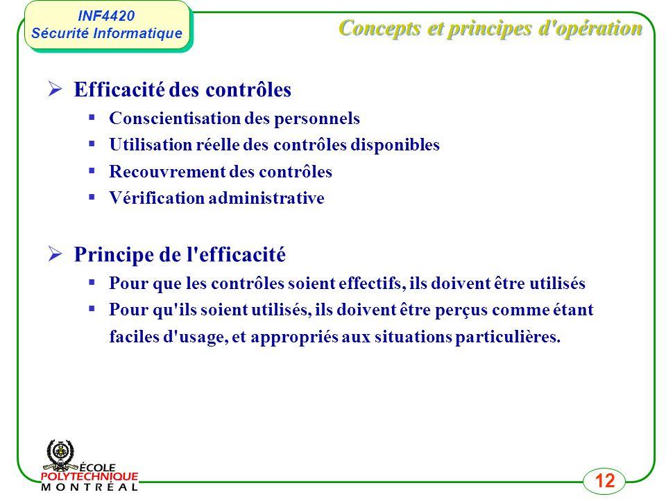 INF4420 Sécurité Informatique INF4420 Sécurité Informatique 12 Concepts et principes d'opération Efficacité des contrôles Conscientisation des personn