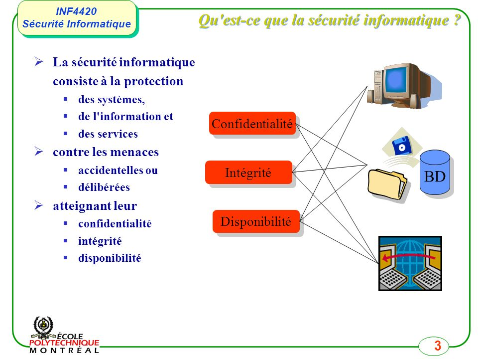 INF4420 Sécurité Informatique INF4420 Sécurité Informatique 4 Objectifs de la sécurité informatique Confidentialité qui peut voir quoi.