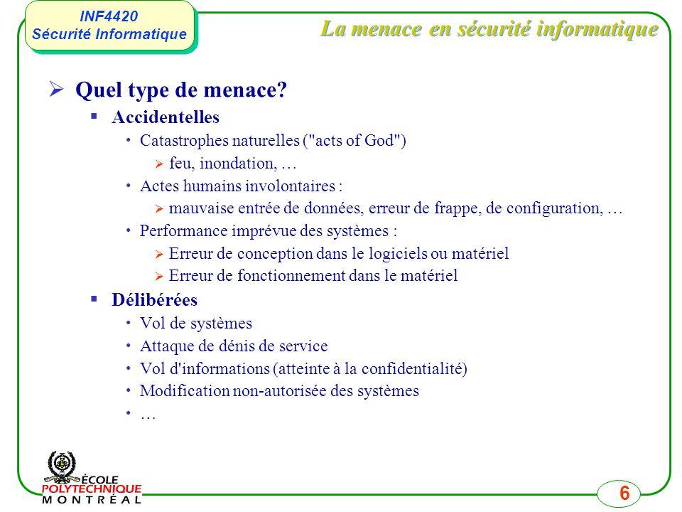 INF4420 Sécurité Informatique INF4420 Sécurité Informatique 7 La menace en sécurité informatique Qui ou quel origine .