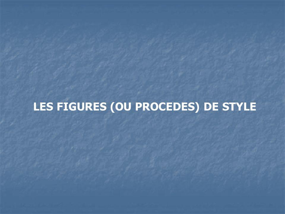 LES FIGURES (OU PROCEDES) DE STYLE
