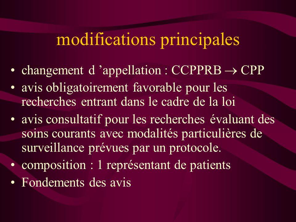 modifications principales changement d appellation : CCPPRB CPP avis obligatoirement favorable pour les recherches entrant dans le cadre de la loi avis consultatif pour les recherches évaluant des soins courants avec modalités particulières de surveillance prévues par un protocole.