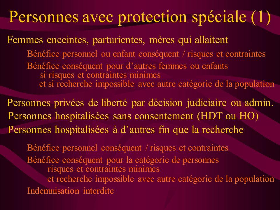 Personnes avec protection spéciale (1) Femmes enceintes, parturientes, mères qui allaitent Personnes privées de liberté par décision judiciaire ou admin.