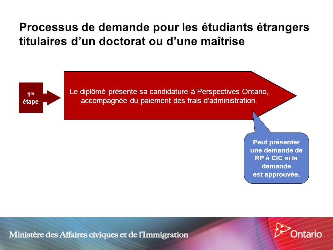 9 Processus de demande pour les étudiants étrangers titulaires dun doctorat ou dune maîtrise Le diplômé présente sa candidature à Perspectives Ontario