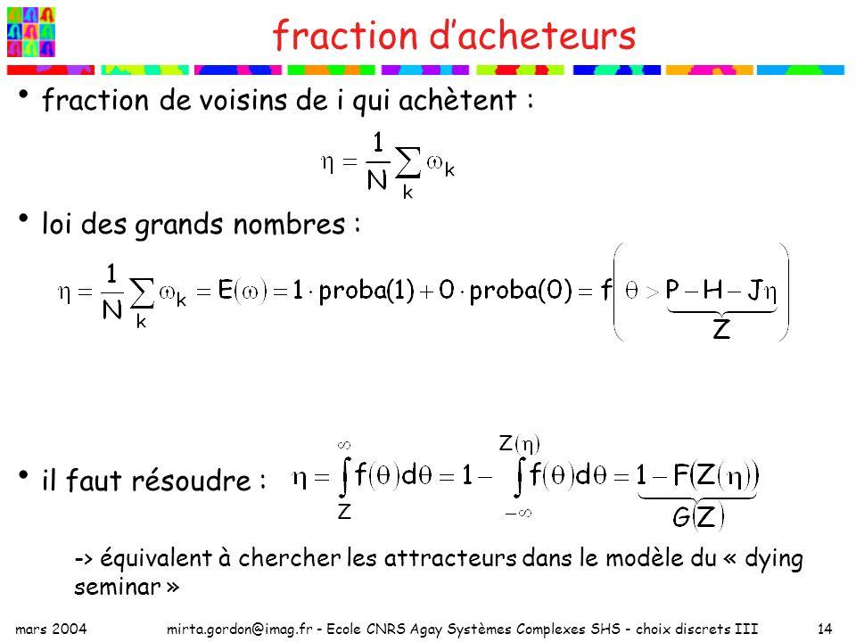 mars 2004mirta.gordon@imag.fr - Ecole CNRS Agay Systèmes Complexes SHS - choix discrets III14 fraction dacheteurs fraction de voisins de i qui achètent : loi des grands nombres : il faut résoudre : -> équivalent à chercher les attracteurs dans le modèle du « dying seminar »