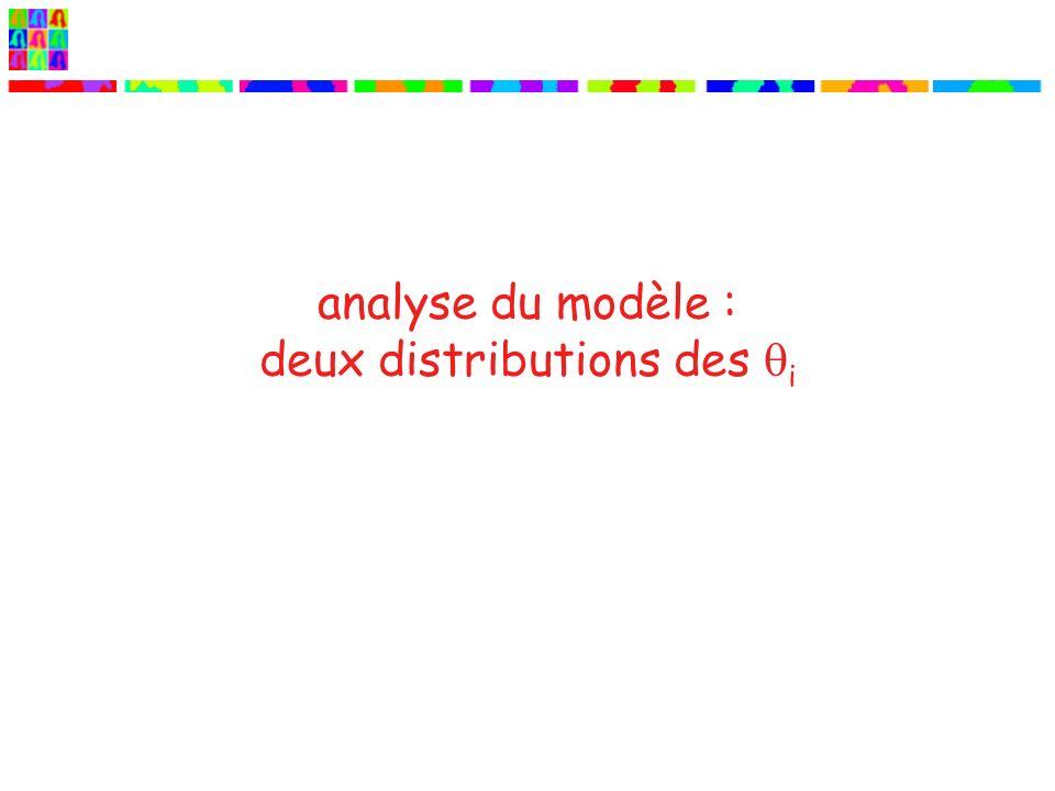 analyse du modèle : deux distributions des i
