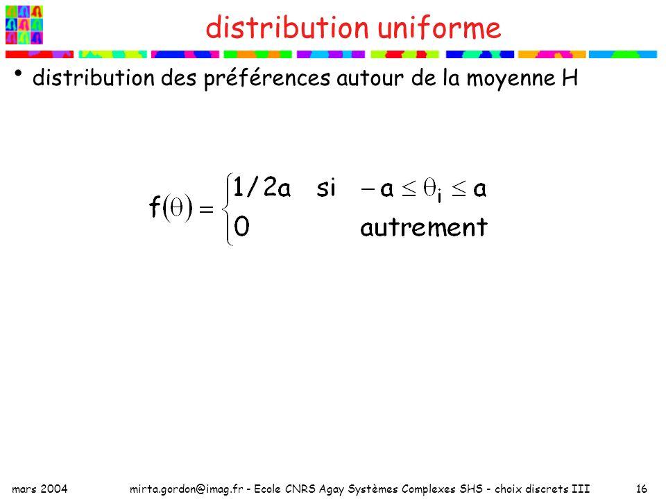 mars 2004mirta.gordon@imag.fr - Ecole CNRS Agay Systèmes Complexes SHS - choix discrets III16 distribution uniforme distribution des préférences autour de la moyenne H