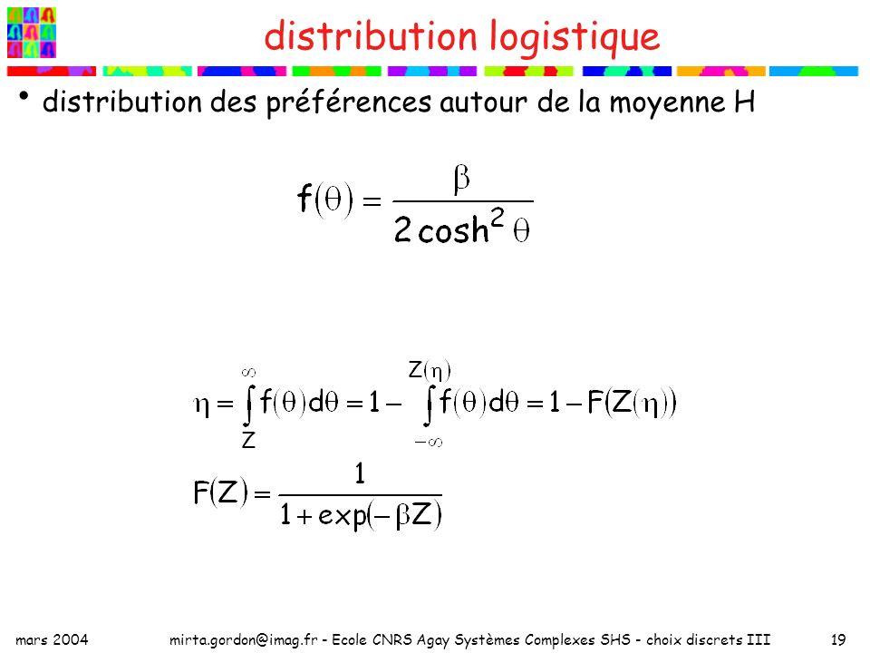 mars 2004mirta.gordon@imag.fr - Ecole CNRS Agay Systèmes Complexes SHS - choix discrets III19 distribution logistique distribution des préférences autour de la moyenne H