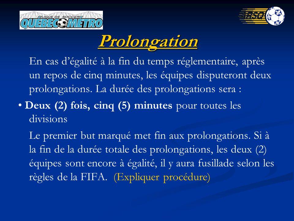 Prolongation En cas dégalité à la fin du temps réglementaire, après un repos de cinq minutes, les équipes disputeront deux prolongations.