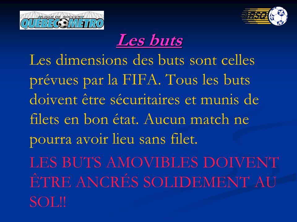 Les buts Les dimensions des buts sont celles prévues par la FIFA. Tous les buts doivent être sécuritaires et munis de filets en bon état. Aucun match