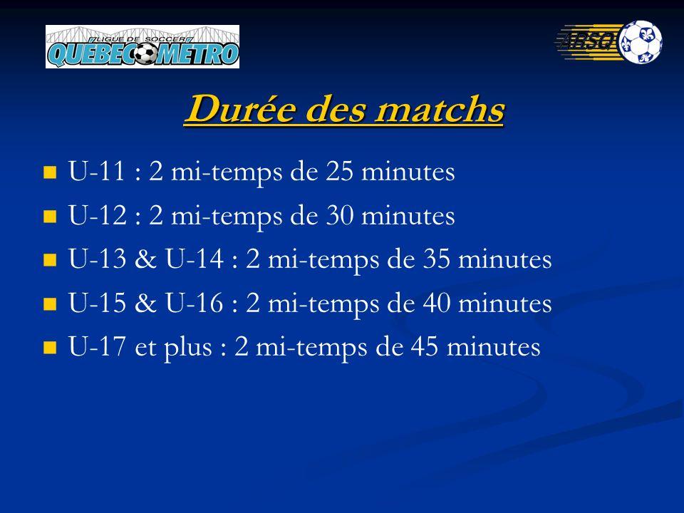 Durée des matchs U-11 : 2 mi-temps de 25 minutes U-12 : 2 mi-temps de 30 minutes U-13 & U-14 : 2 mi-temps de 35 minutes U-15 & U-16 : 2 mi-temps de 40 minutes U-17 et plus : 2 mi-temps de 45 minutes