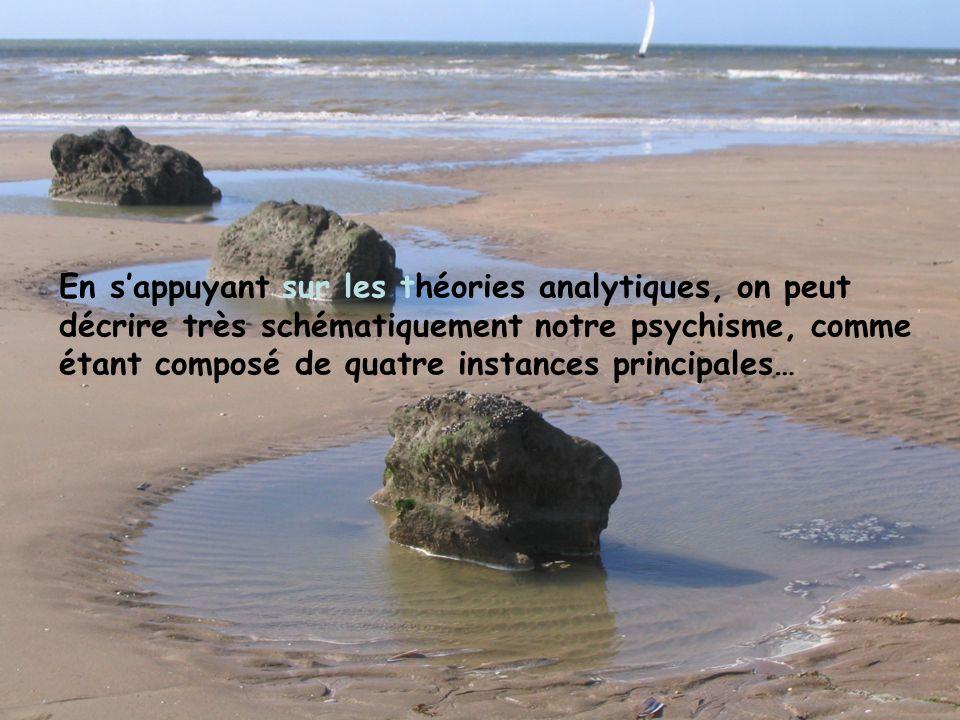 Pascal Zentz Psychanalyste Paris Pour mieux comprendre les fonctionnements de lesprit. par Pascal Zentz Psychanalyste Hypno thérapeute