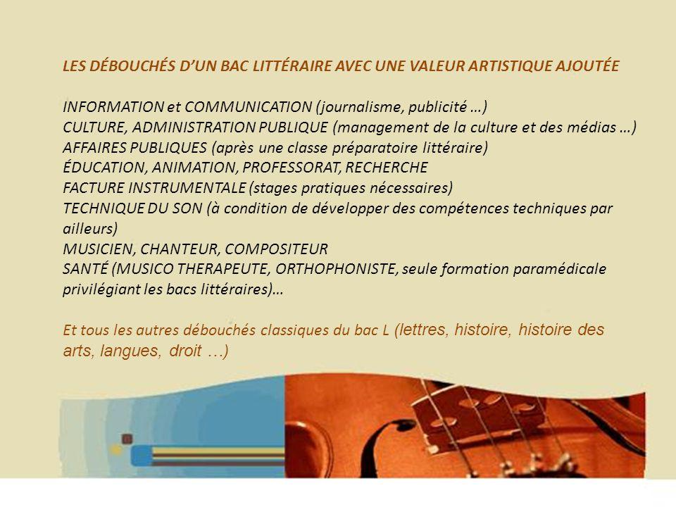 LES DÉBOUCHÉS DUN BAC LITTÉRAIRE AVEC UNE VALEUR ARTISTIQUE AJOUTÉE INFORMATION et COMMUNICATION (journalisme, publicité …) CULTURE, ADMINISTRATION PUBLIQUE (management de la culture et des médias …) AFFAIRES PUBLIQUES (après une classe préparatoire littéraire) ÉDUCATION, ANIMATION, PROFESSORAT, RECHERCHE FACTURE INSTRUMENTALE (stages pratiques nécessaires) TECHNIQUE DU SON (à condition de développer des compétences techniques par ailleurs) MUSICIEN, CHANTEUR, COMPOSITEUR SANTÉ (MUSICO THERAPEUTE, ORTHOPHONISTE, seule formation paramédicale privilégiant les bacs littéraires)… Et tous les autres débouchés classiques du bac L (lettres, histoire, histoire des arts, langues, droit …)