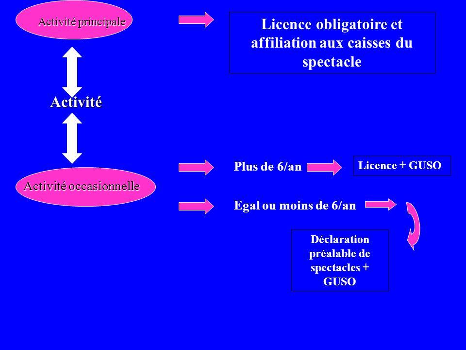 Activité Licence obligatoire et affiliation aux caisses du spectacle Activité principale Activité occasionnelle Plus de 6/an Egal ou moins de 6/an Licence + GUSO Déclaration préalable de spectacles + GUSO