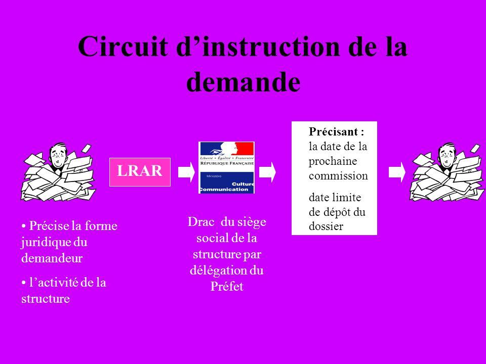 Circuit dinstruction de la demande LRAR Précise la forme juridique du demandeur lactivité de la structure Drac du siège social de la structure par délégation du Préfet Précisant : la date de la prochaine commission date limite de dépôt du dossier