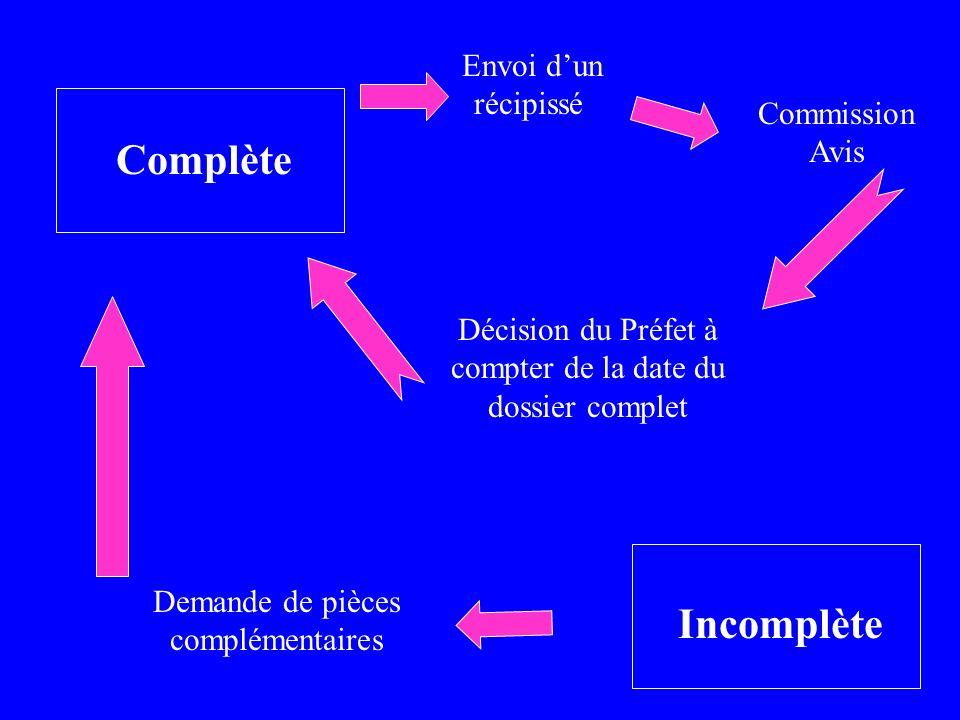 Complète Incomplète Envoi dun récipissé Commission Avis Décision du Préfet à compter de la date du dossier complet Demande de pièces complémentaires