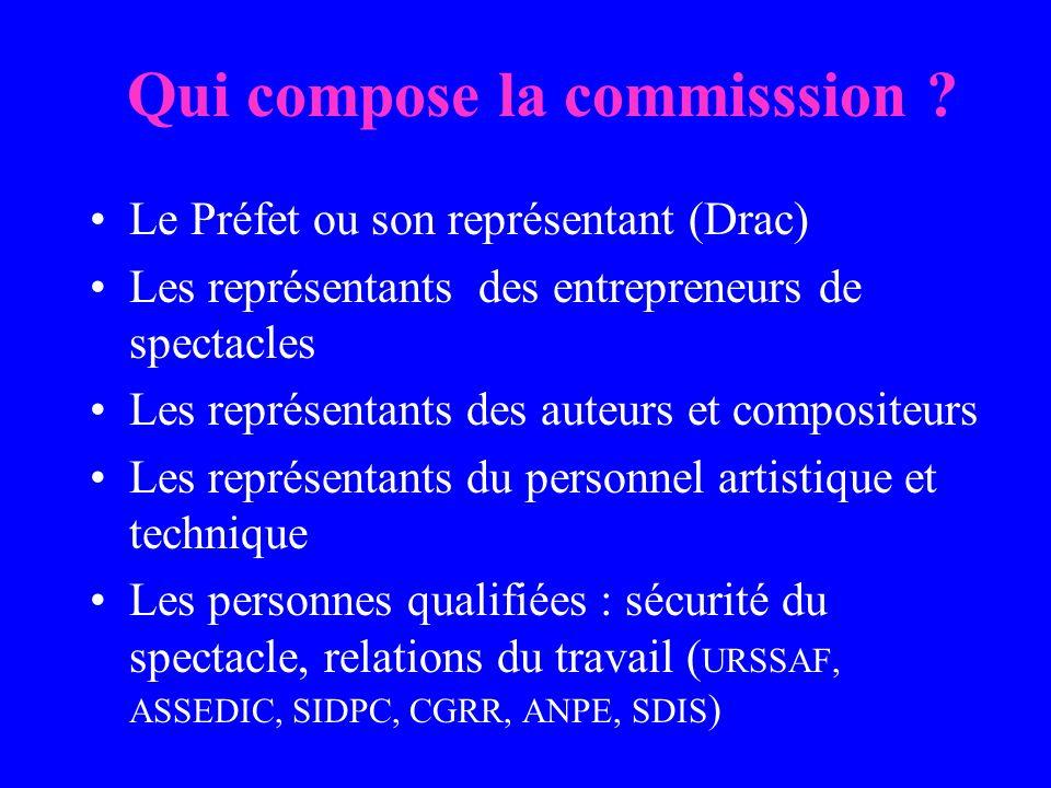 Qui compose la commisssion ? Le Préfet ou son représentant (Drac) Les représentants des entrepreneurs de spectacles Les représentants des auteurs et c