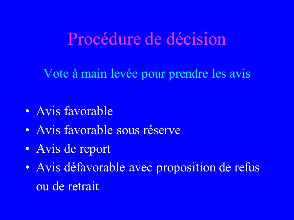 Procédure de décision Vote à main levée pour prendre les avis Avis favorable Avis favorable sous réserve Avis de report Avis défavorable avec proposition de refus ou de retrait