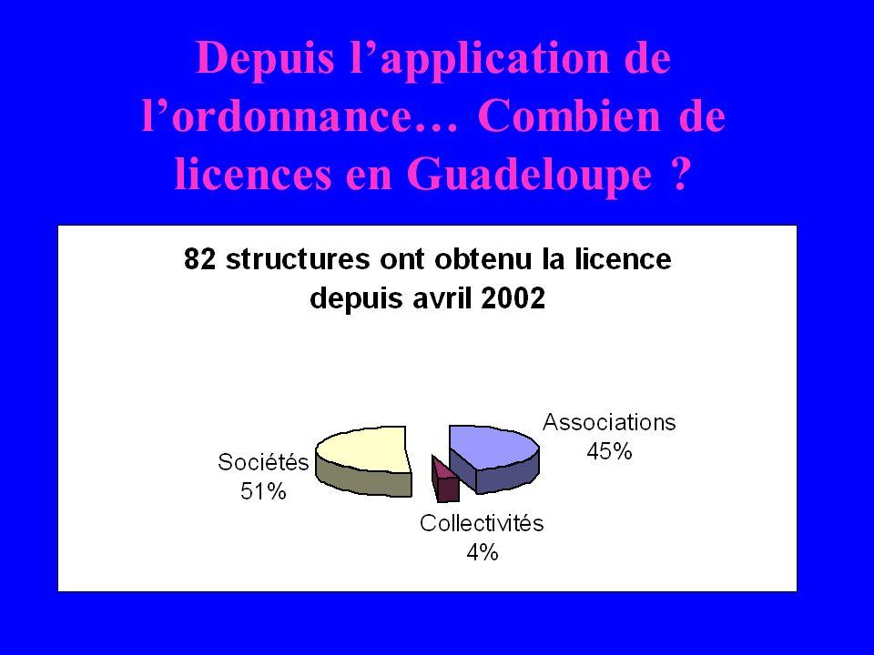 Depuis lapplication de lordonnance… Combien de licences en Guadeloupe