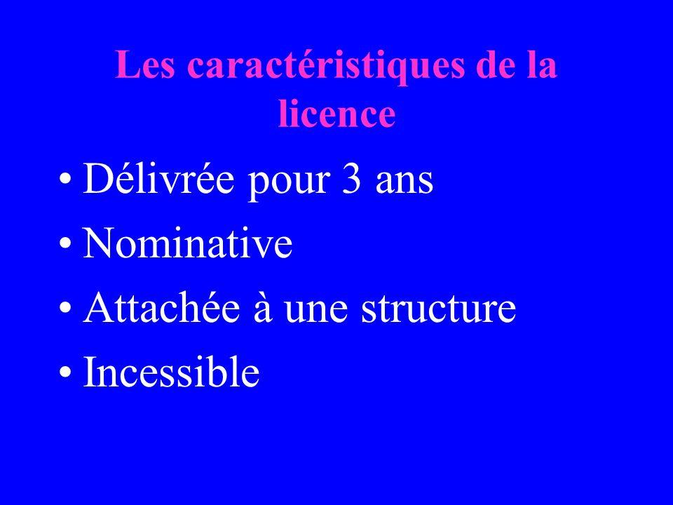 Les caractéristiques de la licence Délivrée pour 3 ans Nominative Attachée à une structure Incessible