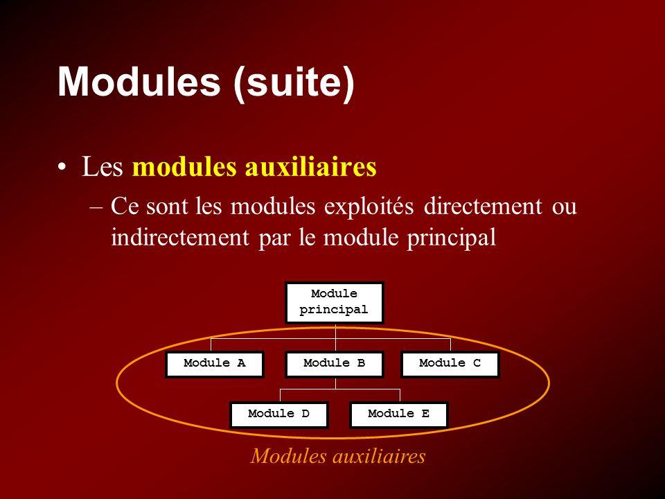 Modules (suite) Les modules auxiliaires –Ce sont les modules exploités directement ou indirectement par le module principal Module principal Module AModule BModule C Module DModule E Modules auxiliaires
