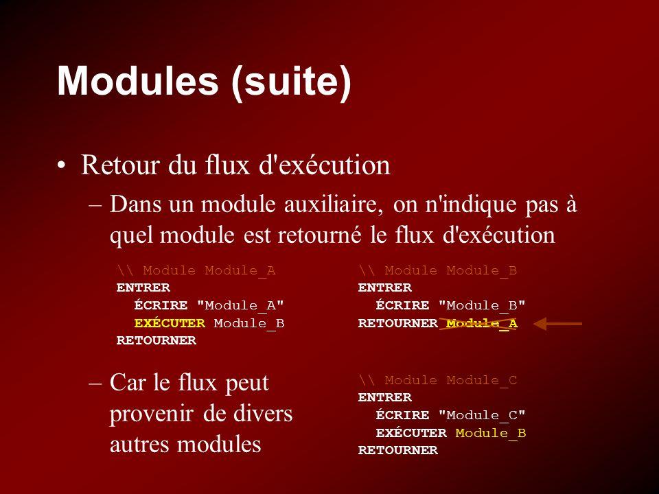 Modules (suite) Retour du flux d exécution –Dans un module auxiliaire, on n indique pas à quel module est retourné le flux d exécution –Car le flux peut provenir de divers autres modules \\ Module Module_B ENTRER ÉCRIRE Module_B RETOURNER Module_A \\ Module Module_A ENTRER ÉCRIRE Module_A EXÉCUTER Module_B RETOURNER \\ Module Module_C ENTRER ÉCRIRE Module_C EXÉCUTER Module_B RETOURNER