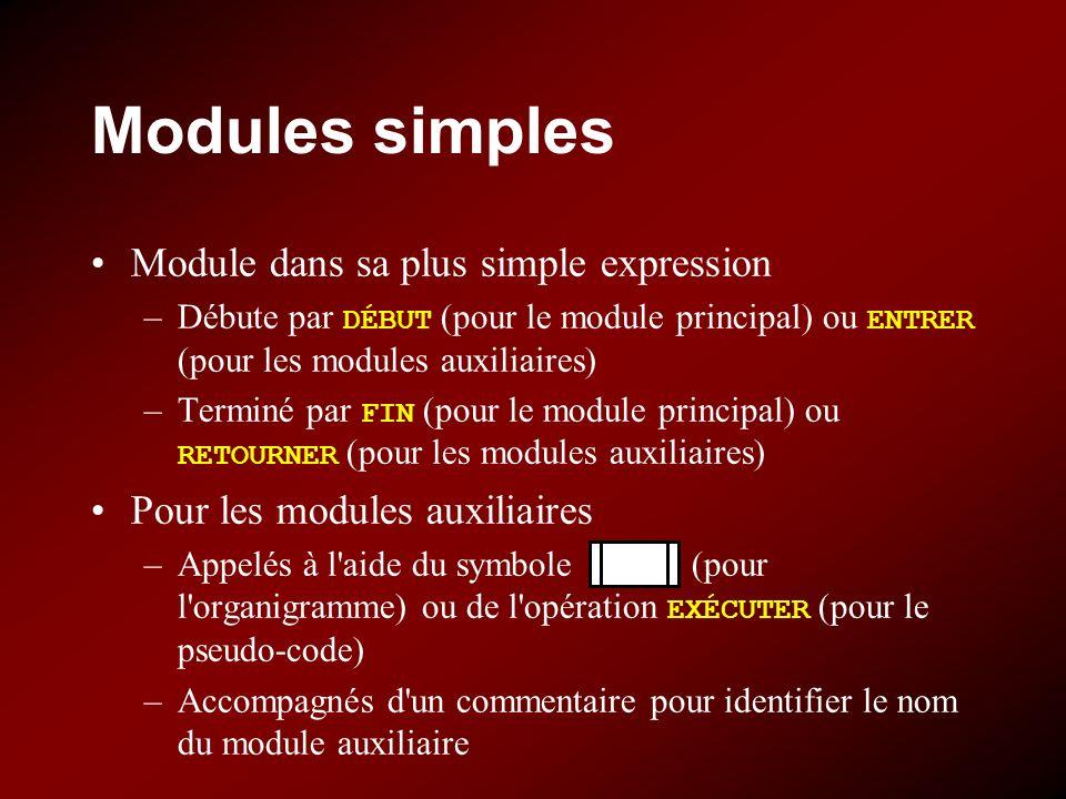Modules simples Module dans sa plus simple expression –Débute par DÉBUT (pour le module principal) ou ENTRER (pour les modules auxiliaires) –Terminé par FIN (pour le module principal) ou RETOURNER (pour les modules auxiliaires) Pour les modules auxiliaires –Appelés à l aide du symbole (pour l organigramme) ou de l opération EXÉCUTER (pour le pseudo-code) –Accompagnés d un commentaire pour identifier le nom du module auxiliaire