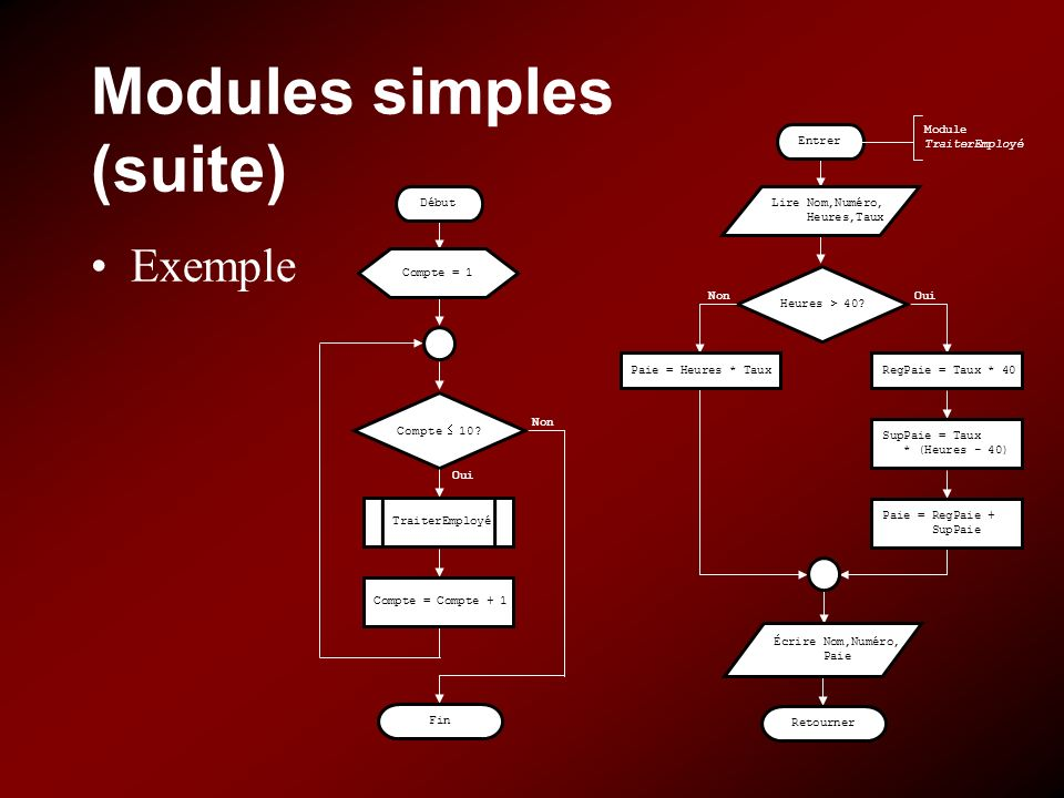 Modules simples (suite) Exemple Heures > 40.