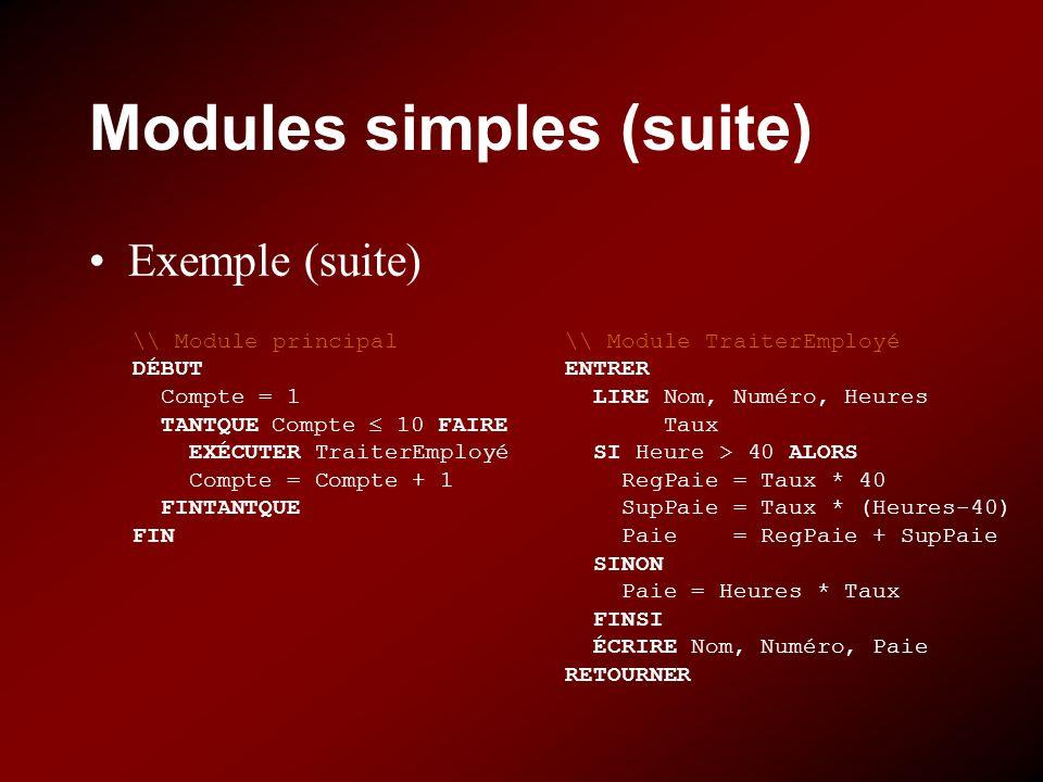 Modules simples (suite) Exemple (suite) \\ Module principal DÉBUT Compte = 1 TANTQUE Compte 10 FAIRE EXÉCUTER TraiterEmployé Compte = Compte + 1 FINTANTQUE FIN \\ Module TraiterEmployé ENTRER LIRE Nom, Numéro, Heures Taux SI Heure > 40 ALORS RegPaie = Taux * 40 SupPaie = Taux * (Heures-40) Paie = RegPaie + SupPaie SINON Paie = Heures * Taux FINSI ÉCRIRE Nom, Numéro, Paie RETOURNER