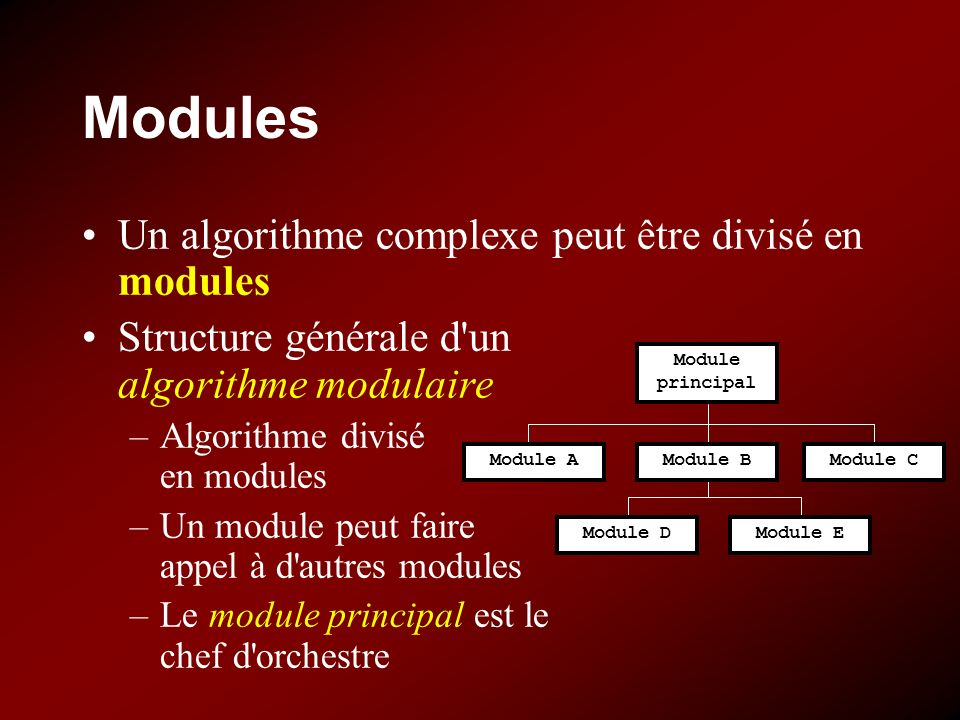 Modules Un algorithme complexe peut être divisé en modules Structure générale d un algorithme modulaire –Algorithme divisé en modules –Un module peut faire appel à d autres modules –Le module principal est le chef d orchestre Module principal Module AModule BModule C Module DModule E