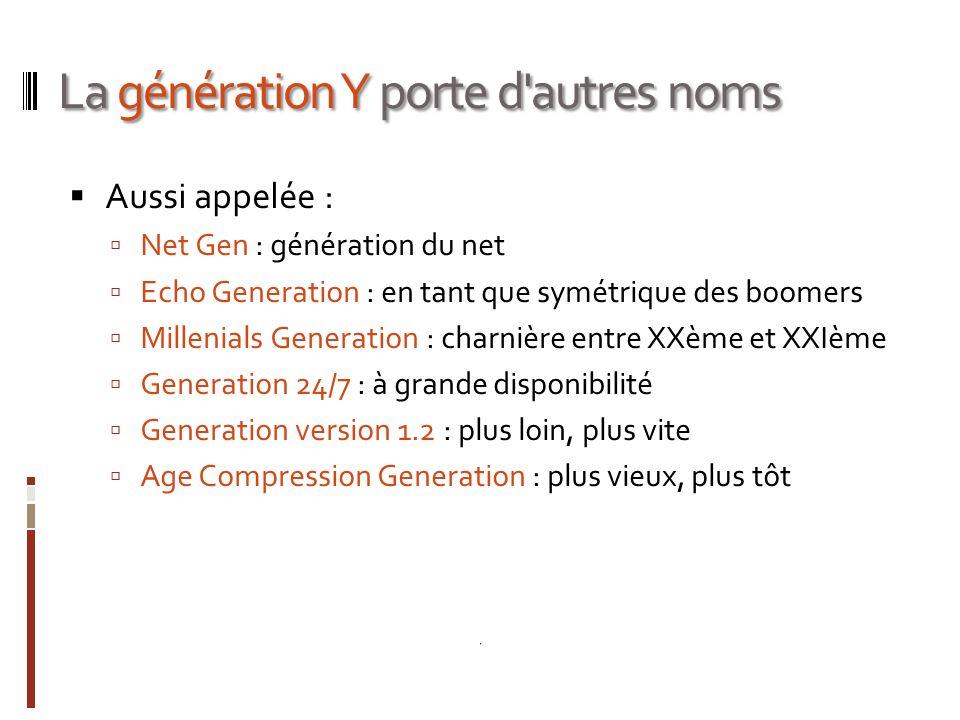 La génération Y porte d autres noms Aussi appelée : Net Gen : génération du net Echo Generation : en tant que symétrique des boomers Millenials Generation : charnière entre XXème et XXIème Generation 24/7 : à grande disponibilité Generation version 1.2 : plus loin, plus vite Age Compression Generation : plus vieux, plus tôt