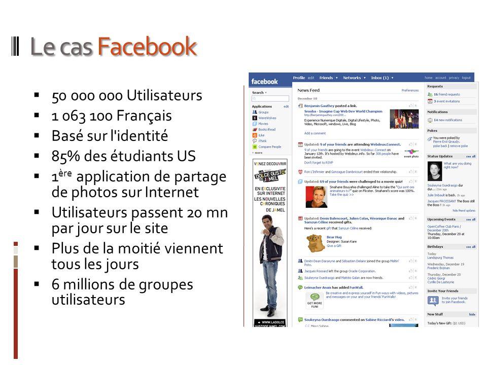 Le cas Facebook 50 000 000 Utilisateurs 1 063 100 Français Basé sur l identité 85% des étudiants US 1 ère application de partage de photos sur Internet Utilisateurs passent 20 mn par jour sur le site Plus de la moitié viennent tous les jours 6 millions de groupes utilisateurs