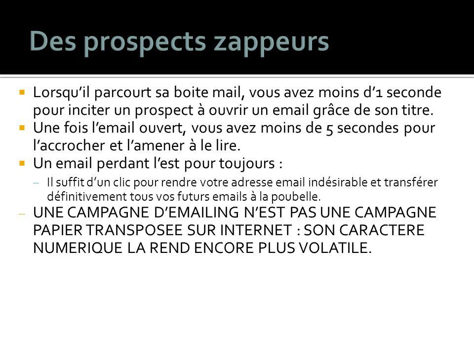 Lorsquil parcourt sa boite mail, vous avez moins d1 seconde pour inciter un prospect à ouvrir un email grâce de son titre.