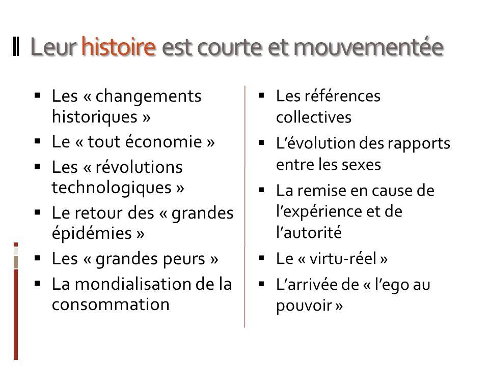 « Le groupe ISEG, 7 écoles de commerce en France » Les titres purement factuels ne déclenchent pas lémotion.
