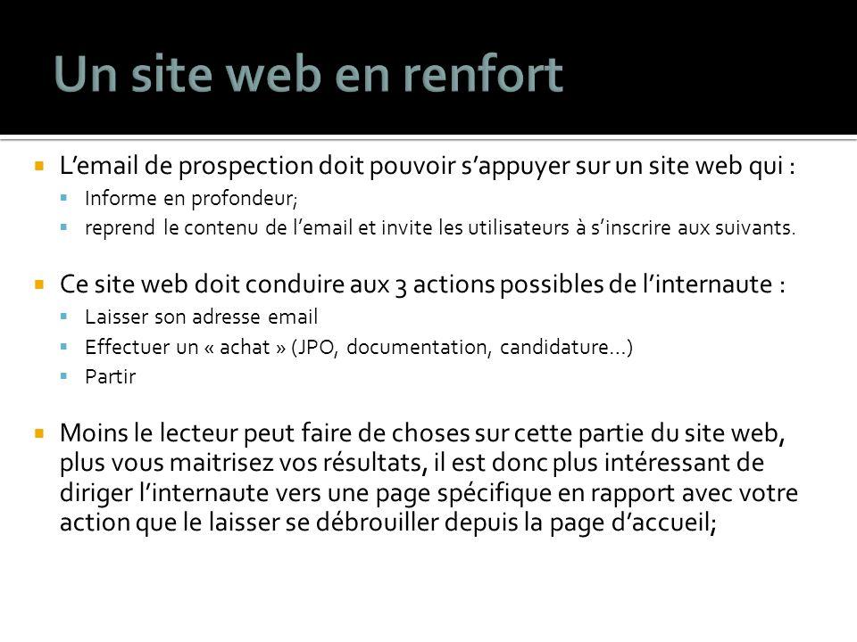 Lemail de prospection doit pouvoir sappuyer sur un site web qui : Informe en profondeur; reprend le contenu de lemail et invite les utilisateurs à sinscrire aux suivants.